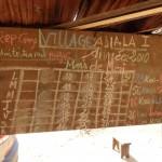 Kalender auf Kongolesisch